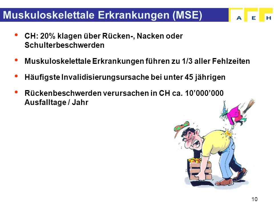 Muskuloskelettale Erkrankungen (MSE) CH: 20% klagen über Rücken-, Nacken oder Schulterbeschwerden Muskuloskelettale Erkrankungen führen zu 1/3 aller F