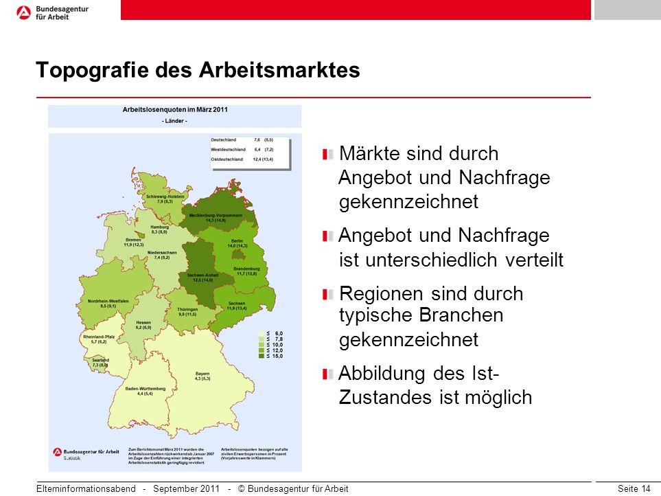 Seite 14 Topografie des Arbeitsmarktes Märkte sind durch Angebot und Nachfrage gekennzeichnet Angebot und Nachfrage ist unterschiedlich verteilt Regio