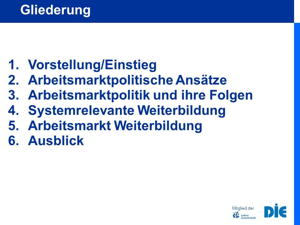 1.Vorstellung/Einstieg 2.Arbeitsmarktpolitische Ansätze 3.Arbeitsmarktpolitik und ihre Folgen 4.Systemrelevante Weiterbildung 5.Arbeitsmarkt Weiterbildung 6.Ausblick Mitglied der Gliederung