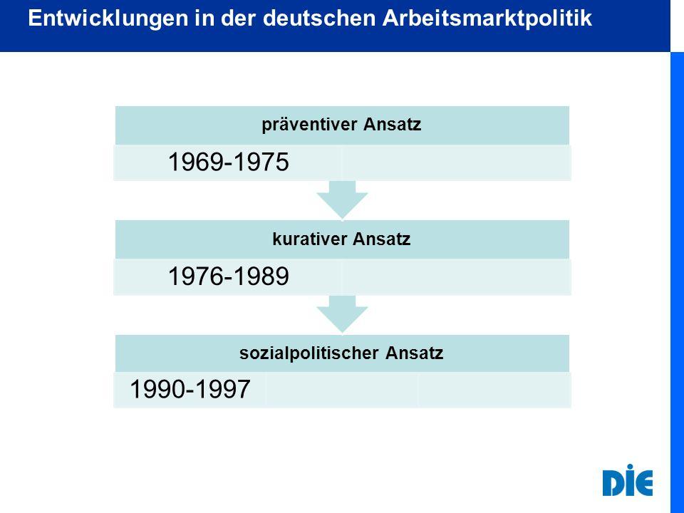 vermittlungsstützender Ansatz Seit 2002 arbeitsmarktpolitischer Ansatz 1998-2002 Entwicklungen in der deutschen Arbeitsmarktpolitik