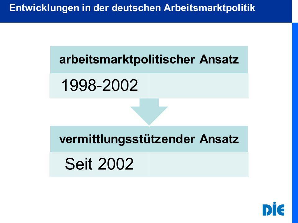 Gesellschaftliche Entwicklungen Individualisierung Entpolitisierung Verbetriebswirtschaftlichung Neues Politikmodell Vordringen von IuK-Technik Internationalisierung Demografischer Wandel
