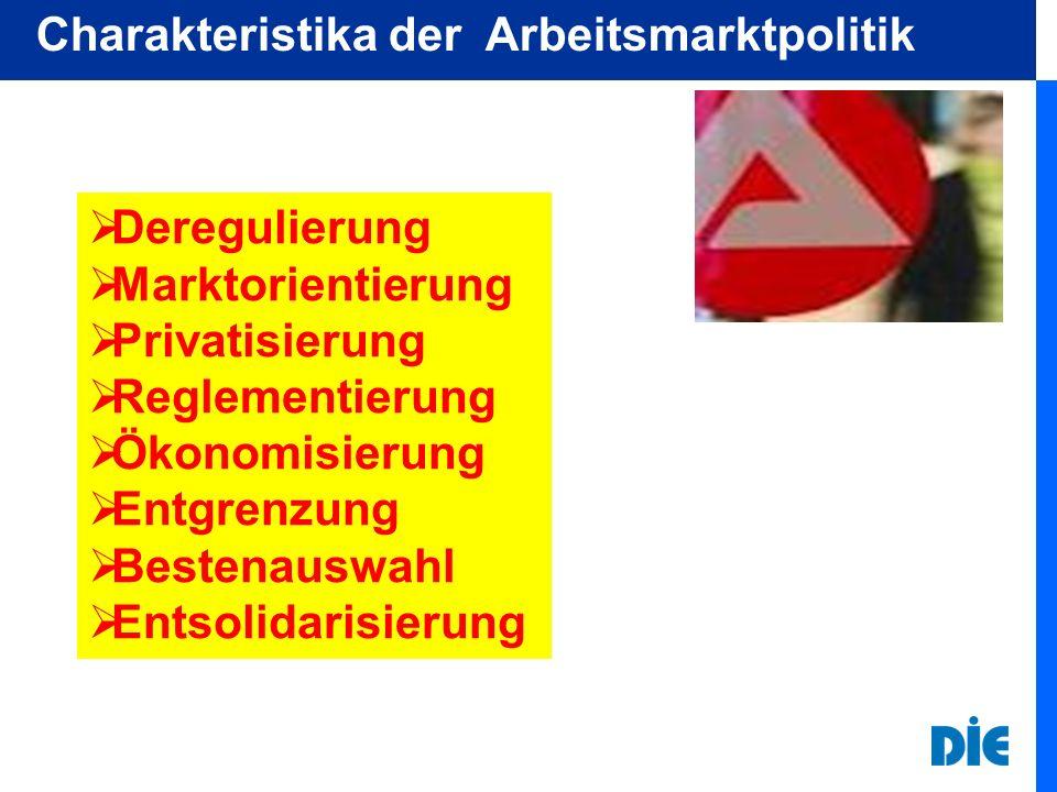 Charakteristika der Arbeitsmarktpolitik Deregulierung Marktorientierung Privatisierung Reglementierung Ökonomisierung Entgrenzung Bestenauswahl Entsol