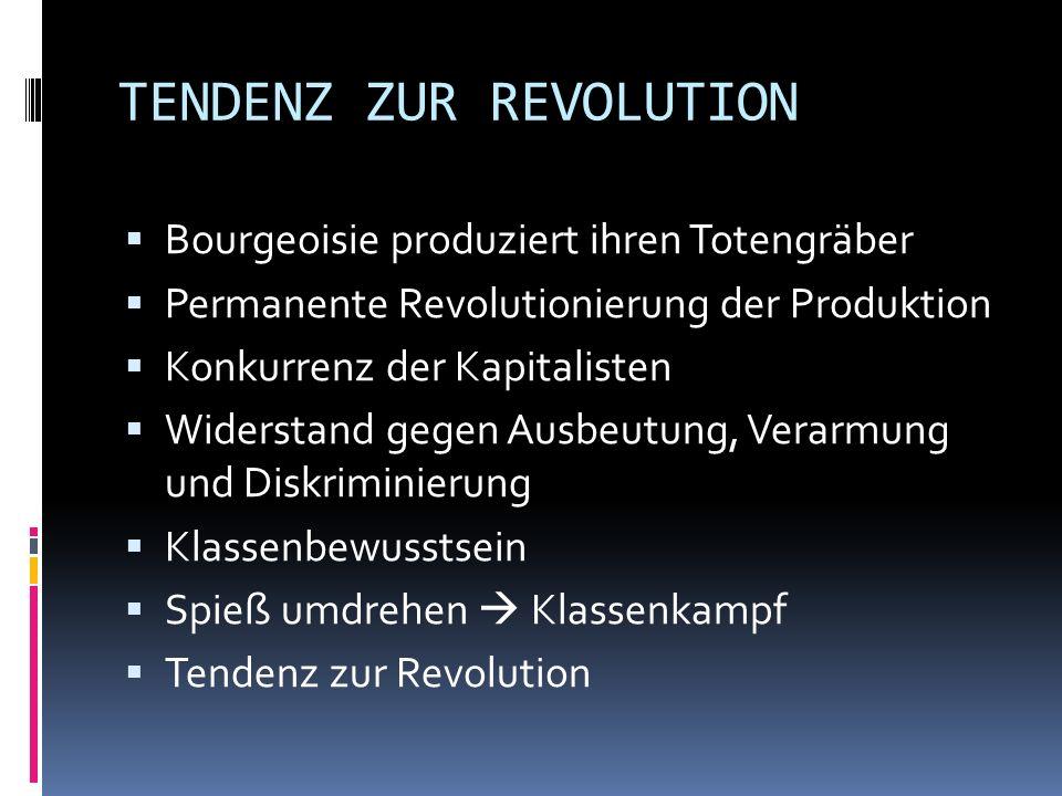 TENDENZ ZUR REVOLUTION Bourgeoisie produziert ihren Totengräber Permanente Revolutionierung der Produktion Konkurrenz der Kapitalisten Widerstand gege