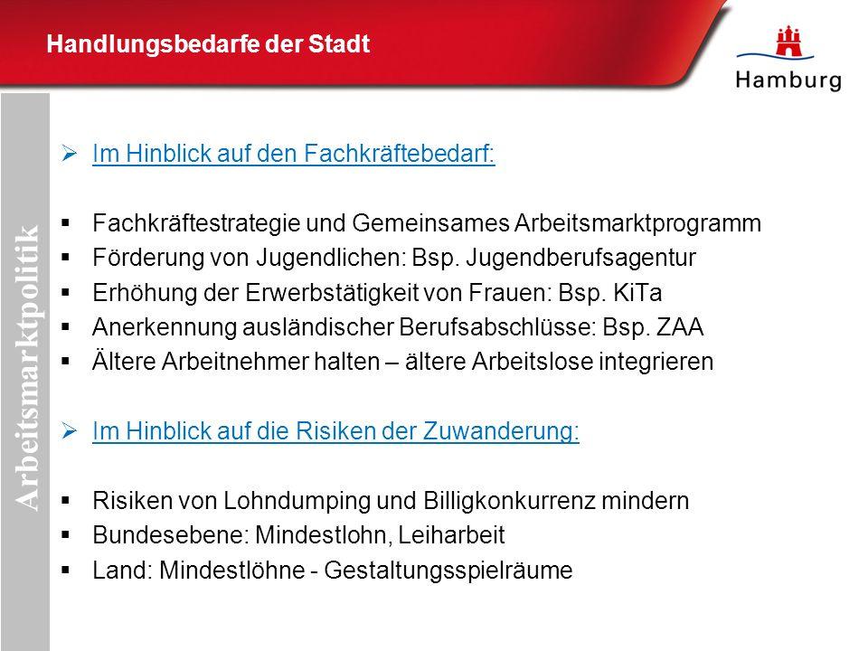 Minimierung der Risiken: Die AVE Seit 1.Mai 2011 : Vollständige Freizügigkeit für osteuropäische Arbeitnehmer Damit Gefahr von Billigkonkurrenz & Lohndumping.