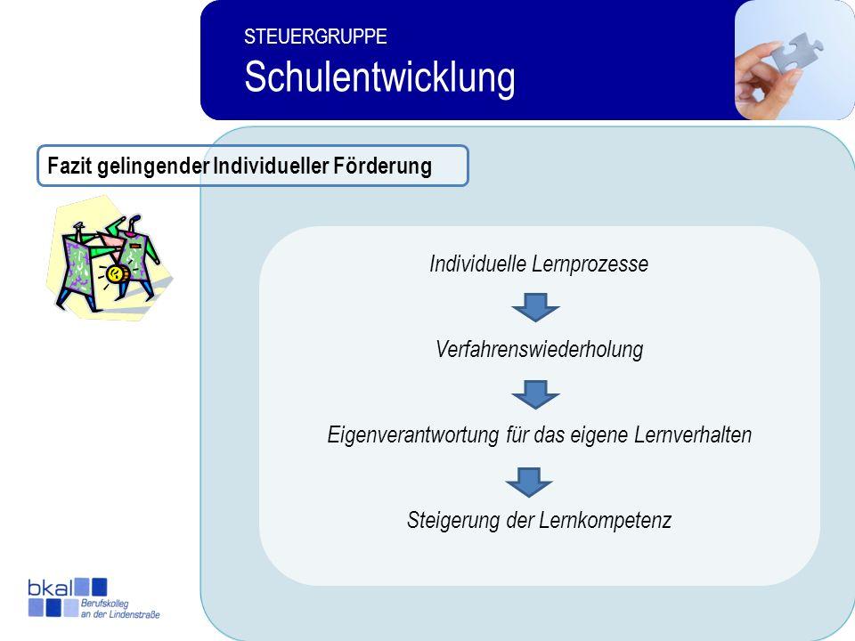 25 STEUERGRUPPE Schulentwicklung 4 STEUERGRUPPE Schulentwicklung 25 Fazit gelingender Individueller Förderung Individuelle Lernprozesse Verfahrenswied