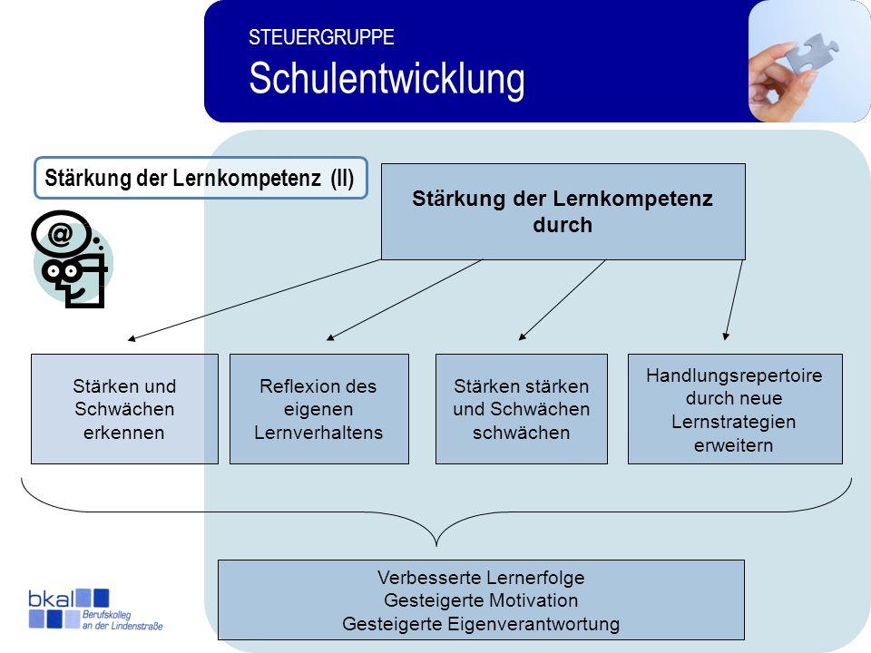 6 STEUERGRUPPE Schulentwicklung STEUERGRUPPE Schulentwicklung Stärkung der Lernkompetenz durch Reflexion des eigenen Lernverhaltens Stärken und Schwäc