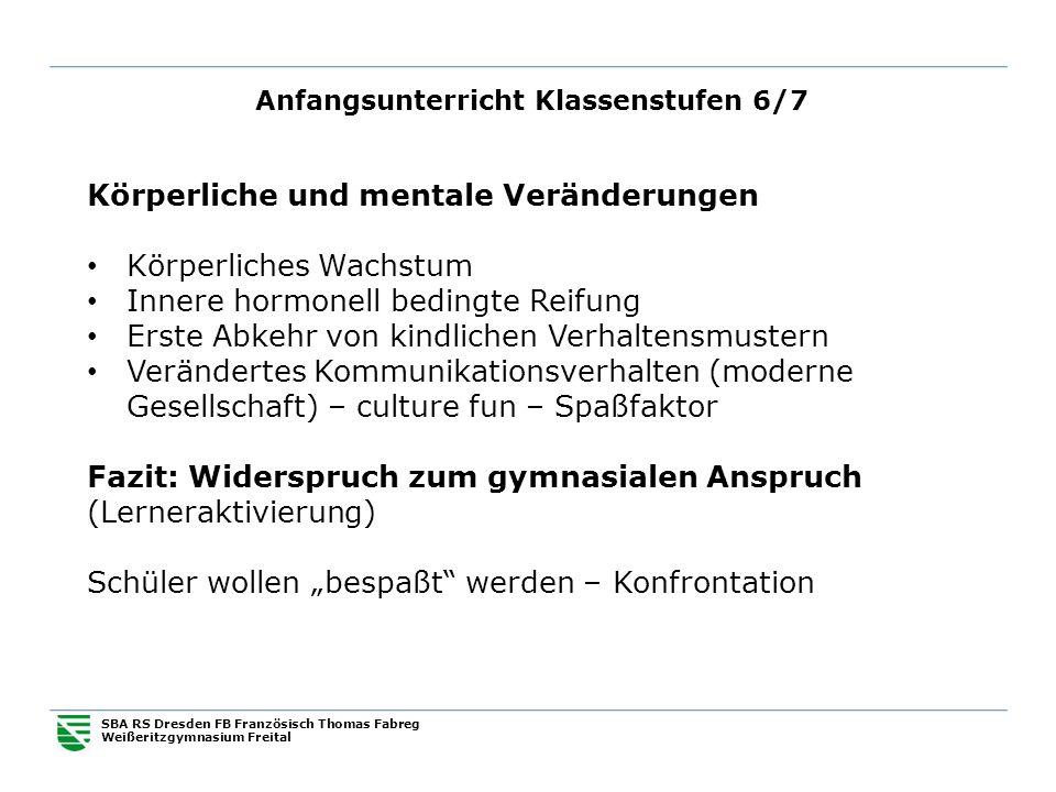 Anfangsunterricht Klassenstufen 6/7 SBA RS Dresden FB Französisch Thomas Fabreg Weißeritzgymnasium Freital Körperliche und mentale Veränderungen Körpe