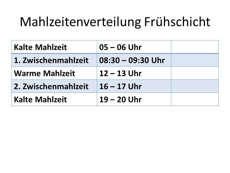 Mahlzeitenverteilung Frühschicht Kalte Mahlzeit05 – 06 Uhr 1.