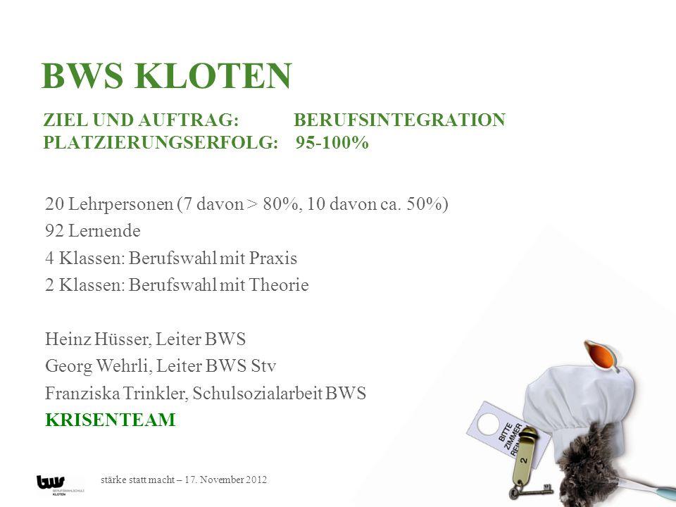 stärke statt macht – 17. November 2012 BWS KLOTEN 20 Lehrpersonen (7 davon > 80%, 10 davon ca. 50%) 92 Lernende 4 Klassen: Berufswahl mit Praxis 2 Kla