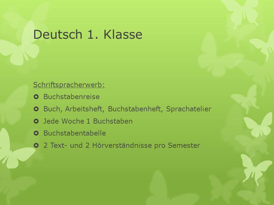 Deutsch 1. Klasse Schriftspracherwerb: Buchstabenreise Buch, Arbeitsheft, Buchstabenheft, Sprachatelier Jede Woche 1 Buchstaben Buchstabentabelle 2 Te
