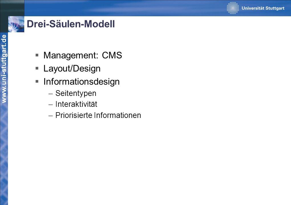 www.uni-stuttgart.de Drei-Säulen-Modell Management: CMS Layout/Design Informationsdesign –Seitentypen –Interaktivität –Priorisierte Informationen