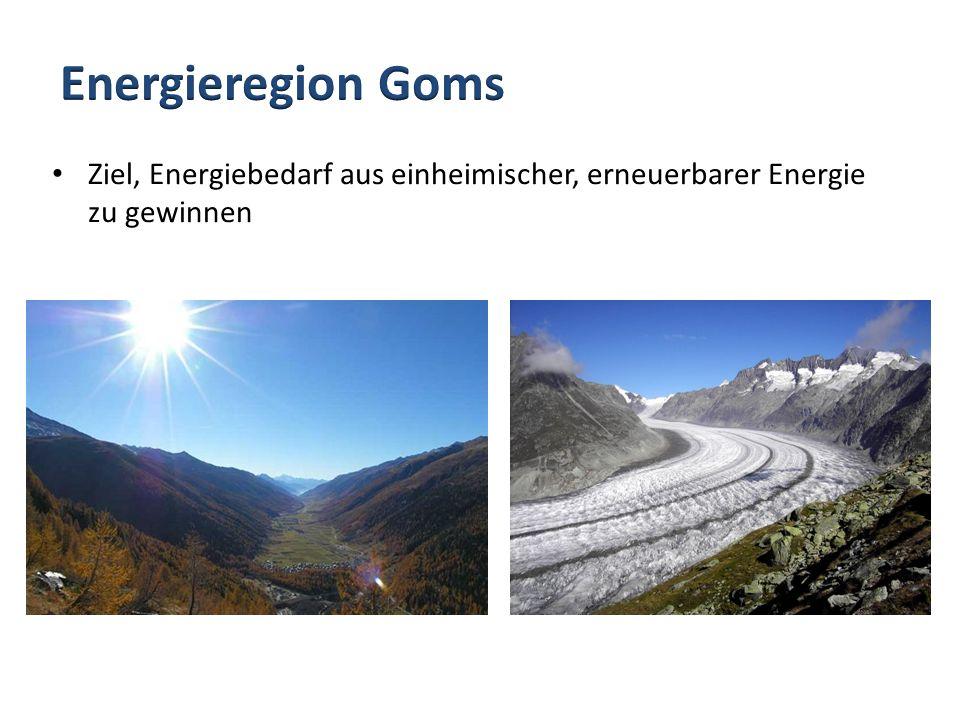 Ziel, Energiebedarf aus einheimischer, erneuerbarer Energie zu gewinnen