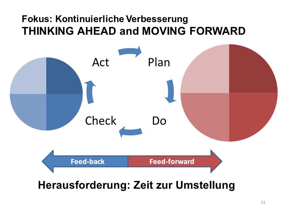24 Plan DoCheck Act Feed-backFeed-forward Fokus: Kontinuierliche Verbesserung THINKING AHEAD and MOVING FORWARD Herausforderung: Zeit zur Umstellung