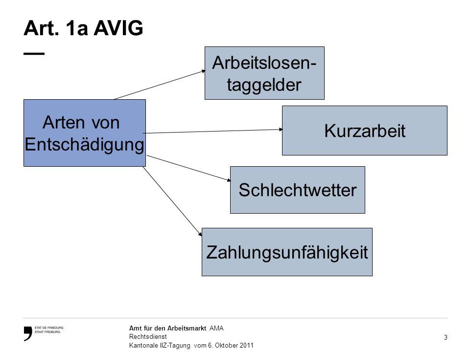 3 Amt für den Arbeitsmarkt AMA Rechtsdienst Kantonale IIZ-Tagung vom 6.