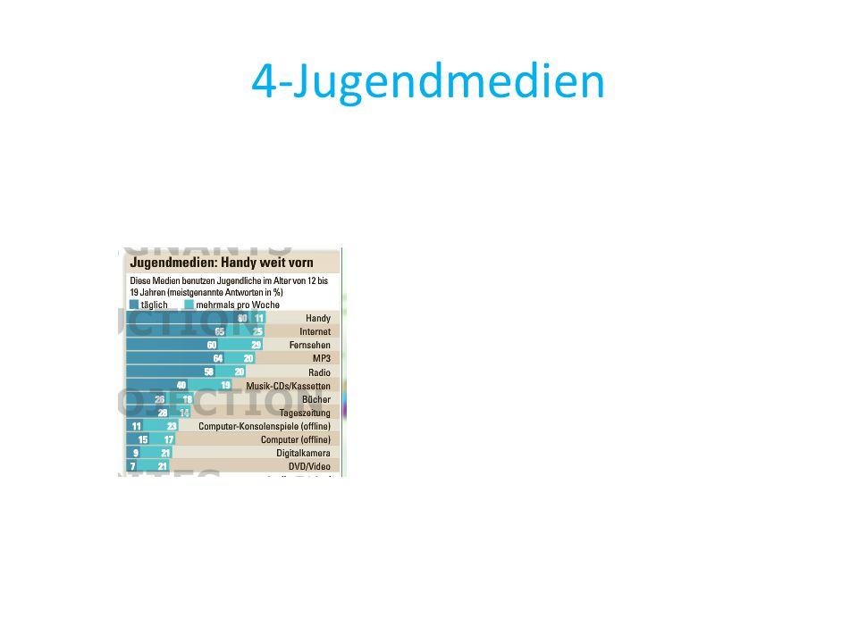 4-Jugendmedien