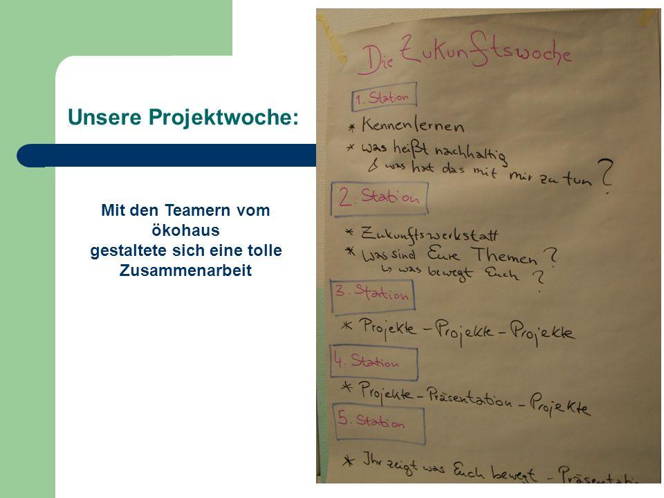 Unsere Projektwoche: Mit den Teamern vom ökohaus gestaltete sich eine tolle Zusammenarbeit