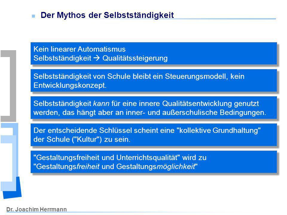 Dr. Joachim Herrmann Der Mythos der Selbstständigkeit Kein linearer Automatismus Selbstständigkeit Qualitätssteigerung Selbstständigkeit von Schule bl