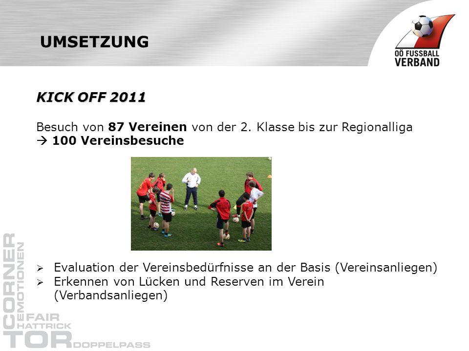 UMSETZUNG KICK OFF 2011 Besuch von 87 Vereinen von der 2. Klasse bis zur Regionalliga 100 Vereinsbesuche Evaluation der Vereinsbedürfnisse an der Basi