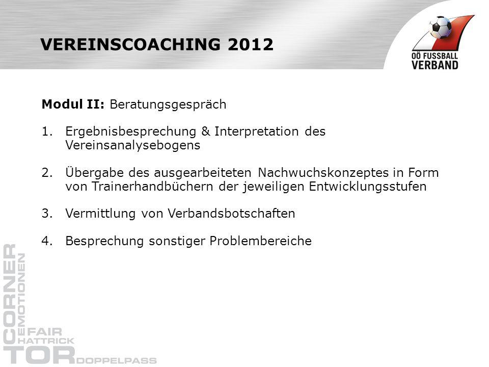 VEREINSCOACHING 2012 Modul II: Beratungsgespräch 1.Ergebnisbesprechung & Interpretation des Vereinsanalysebogens 2.Übergabe des ausgearbeiteten Nachwu