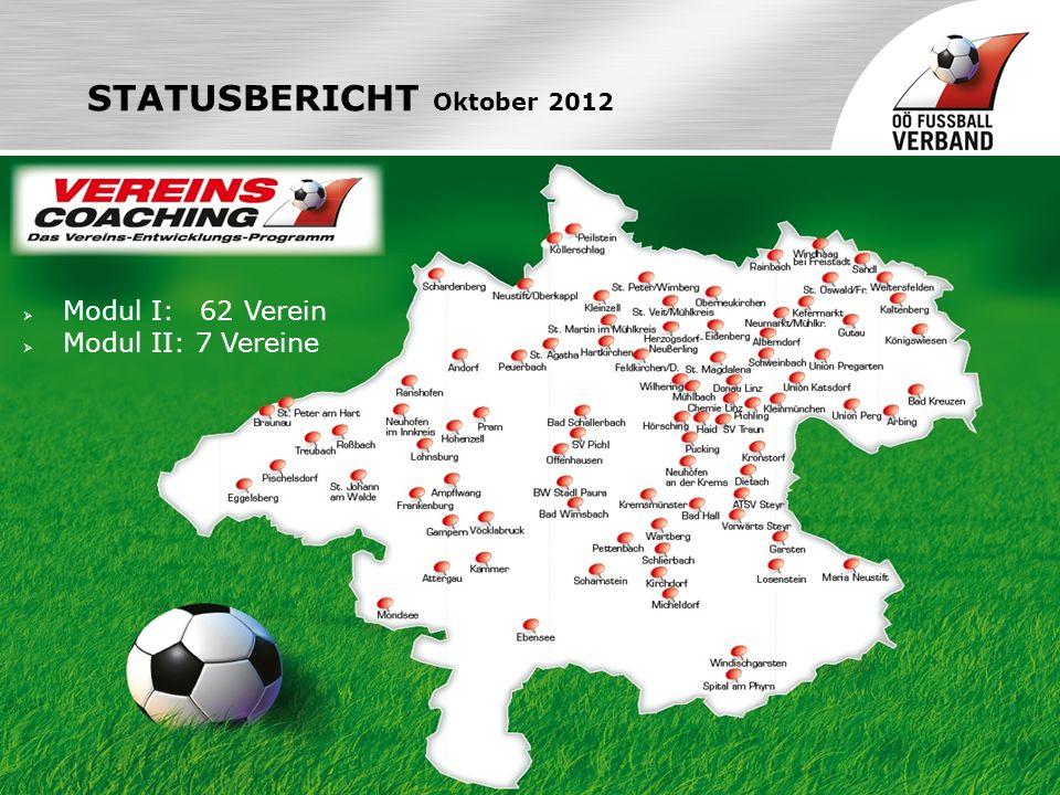STATUSBERICHT Oktober 2012 Modul I: 62 Verein Modul II: 7 Vereine