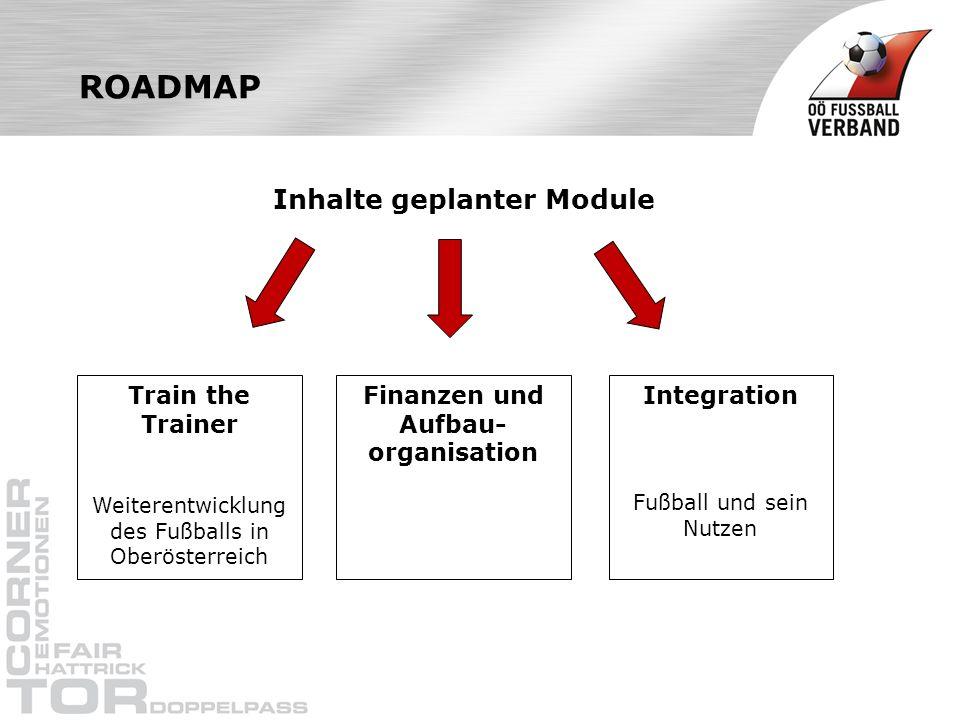 ROADMAP Inhalte geplanter Module Train the Trainer Weiterentwicklung des Fußballs in Oberösterreich Finanzen und Aufbau- organisation Integration Fußball und sein Nutzen