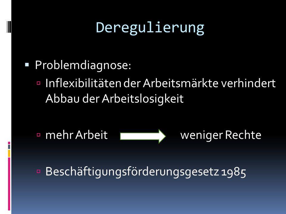 Deregulierung Beschäftigungsförderungsgesetz: erleichterte Zulassungen befristeter Arbeitsverhältnisse Folgerungen 1.