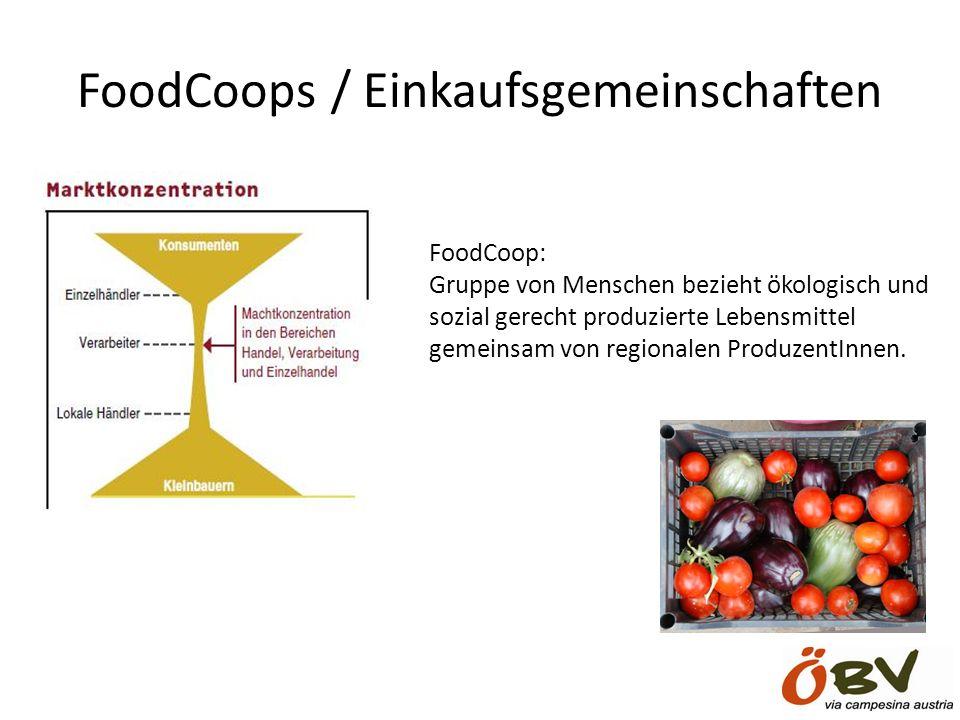 FoodCoops / Einkaufsgemeinschaften FoodCoop: Gruppe von Menschen bezieht ökologisch und sozial gerecht produzierte Lebensmittel gemeinsam von regionalen ProduzentInnen.
