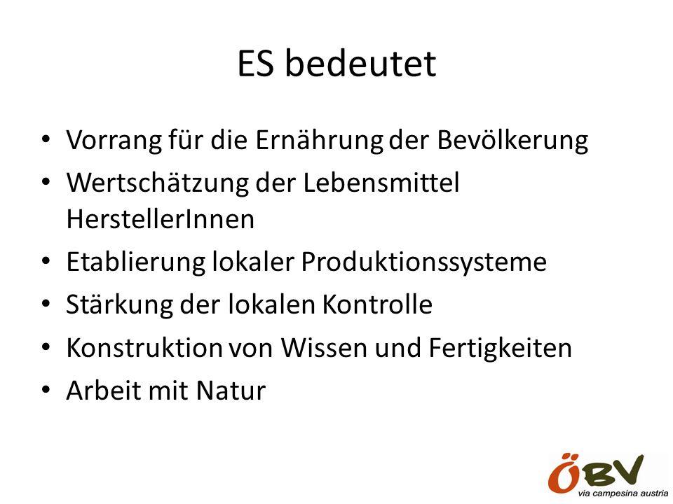 ES bedeutet Vorrang für die Ernährung der Bevölkerung Wertschätzung der Lebensmittel HerstellerInnen Etablierung lokaler Produktionssysteme Stärkung der lokalen Kontrolle Konstruktion von Wissen und Fertigkeiten Arbeit mit Natur
