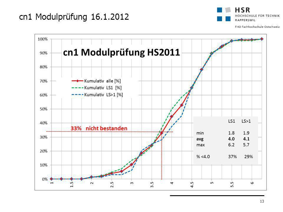 13 cn1 Modulprüfung 16.1.2012