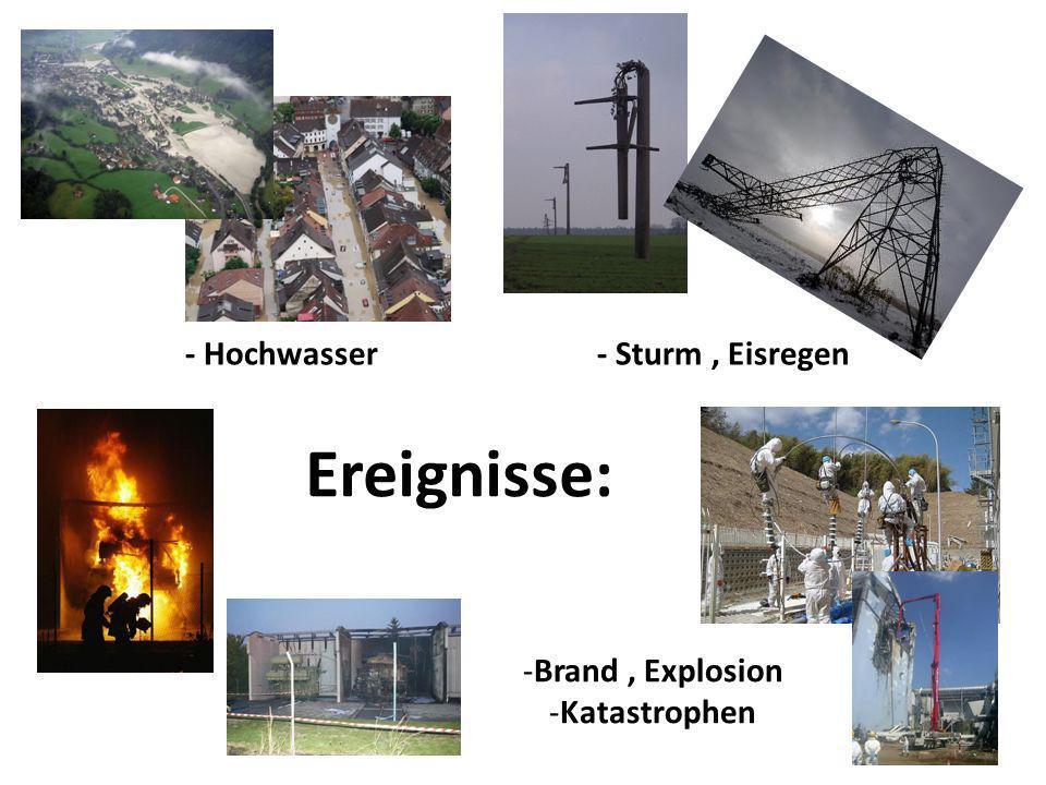 - Hochwasser - Sturm, Eisregen -Brand, Explosion -Katastrophen Ereignisse:
