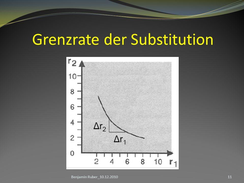 Grenzrate der Substitution Benjamin Ruber_10.12.201011