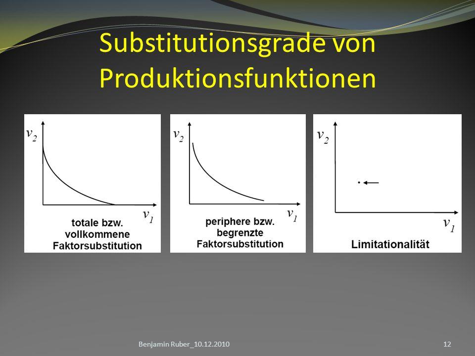 Substitutionsgrade von Produktionsfunktionen Benjamin Ruber_10.12.201012