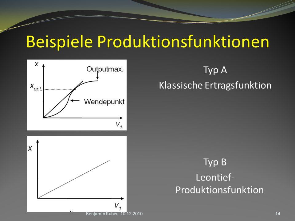 Beispiele Produktionsfunktionen Typ A Klassische Ertragsfunktion Typ B Leontief- Produktionsfunktion Benjamin Ruber_10.12.201014