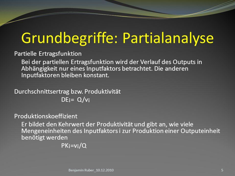 Grundbegriffe: Partialanalyse Benjamin Ruber_10.12.20105 Partielle Ertragsfunktion Bei der partiellen Ertragsfunktion wird der Verlauf des Outputs in