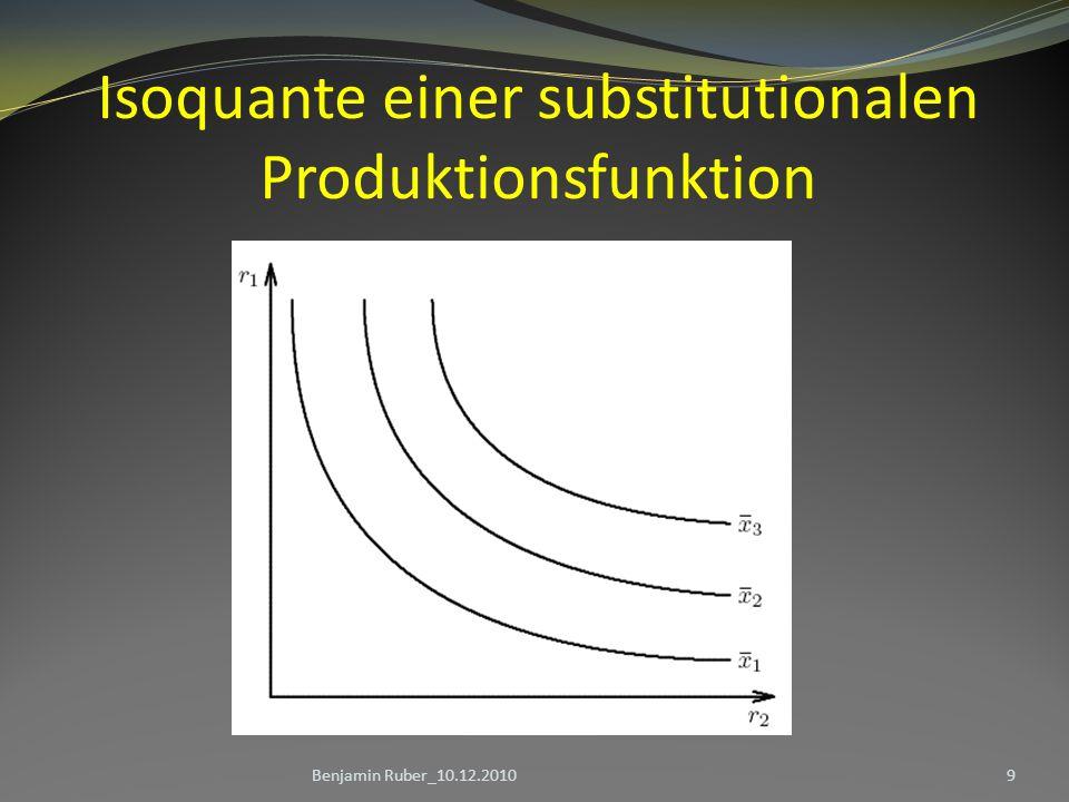 Isoquante einer substitutionalen Produktionsfunktion Benjamin Ruber_10.12.20109
