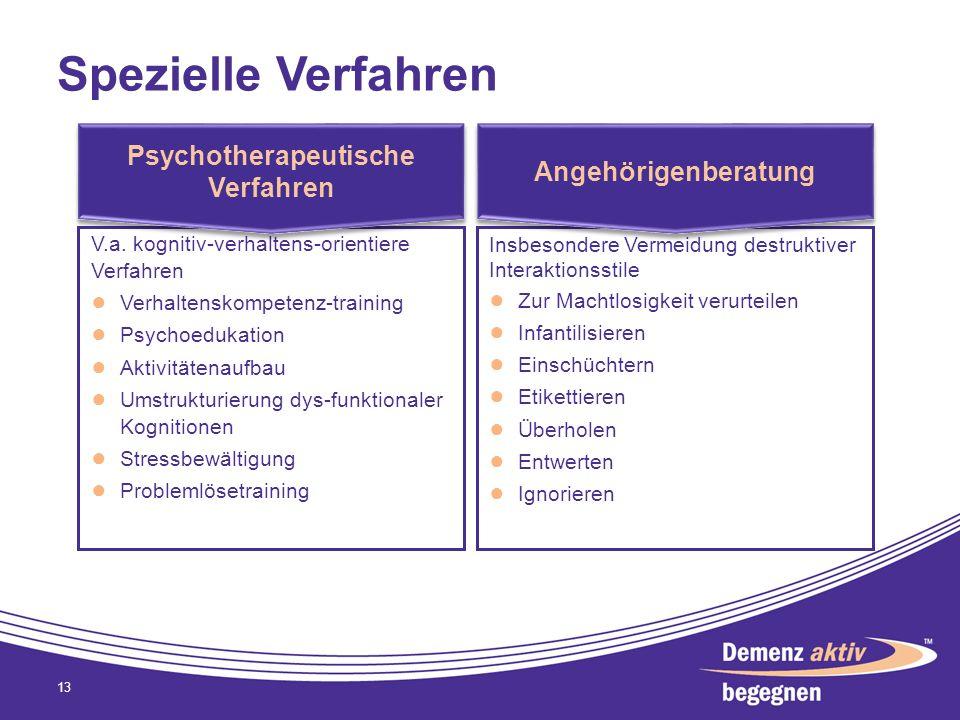 Spezielle Verfahren 13 V.a. kognitiv-verhaltens-orientiere Verfahren Verhaltenskompetenz-training Psychoedukation Aktivitätenaufbau Umstrukturierung d