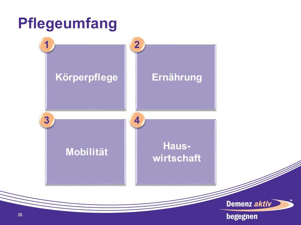 Pflegeumfang 26 Körperpflege Ernährung Mobilität Haus- wirtschaft 1 1 2 2 3 3 4 4