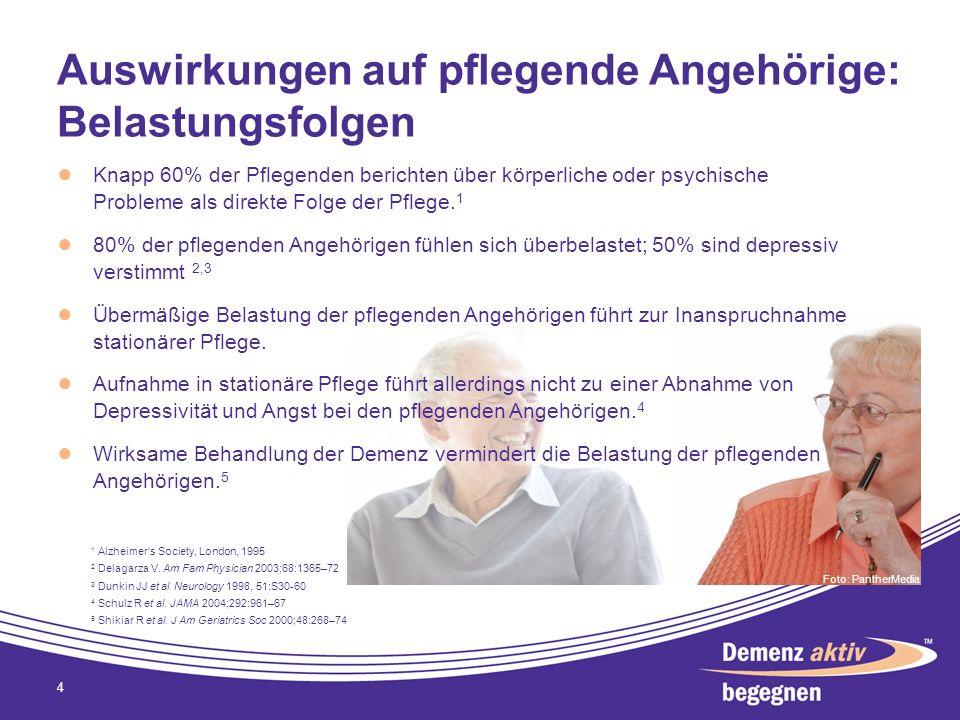 Auswirkungen auf pflegende Angehörige: Belastungsfolgen Knapp 60% der Pflegenden berichten über körperliche oder psychische Probleme als direkte Folge