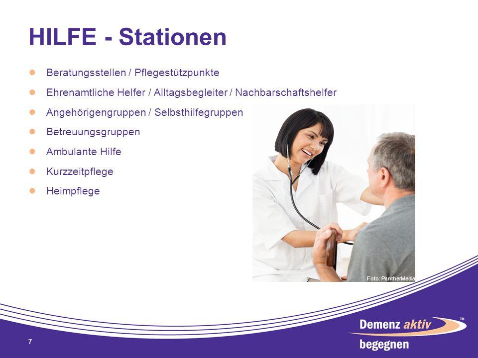 HILFE - Stationen Beratungsstellen / Pflegestützpunkte Ehrenamtliche Helfer / Alltagsbegleiter / Nachbarschaftshelfer Angehörigengruppen / Selbsthilfe