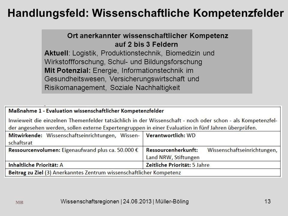 Wissenschaftsregionen | 24.06.2013 | Müller-Böling13 Handlungsfeld: Wissenschaftliche Kompetenzfelder Ort anerkannter wissenschaftlicher Kompetenz auf 2 bis 3 Feldern Aktuell: Logistik, Produktionstechnik, Biomedizin und Wirkstoffforschung, Schul- und Bildungsforschung Mit Potenzial: Energie, Informationstechnik im Gesundheitswesen, Versicherungswirtschaft und Risikomanagement, Soziale Nachhaltigkeit