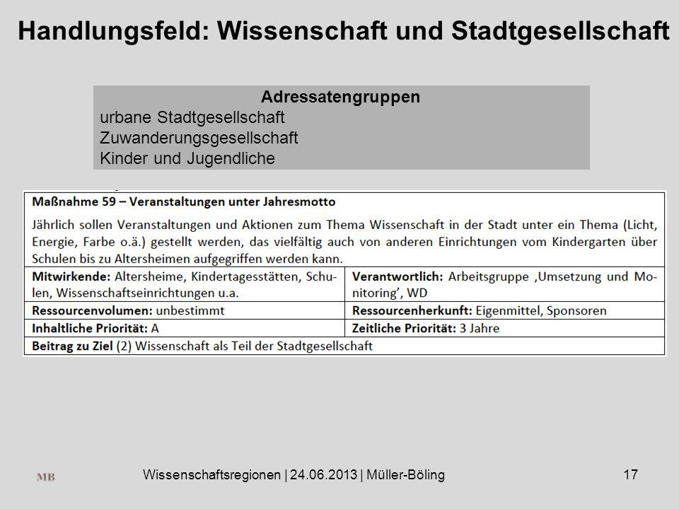 Wissenschaftsregionen | 24.06.2013 | Müller-Böling17 Handlungsfeld: Wissenschaft und Stadtgesellschaft Adressatengruppen urbane Stadtgesellschaft Zuwanderungsgesellschaft Kinder und Jugendliche