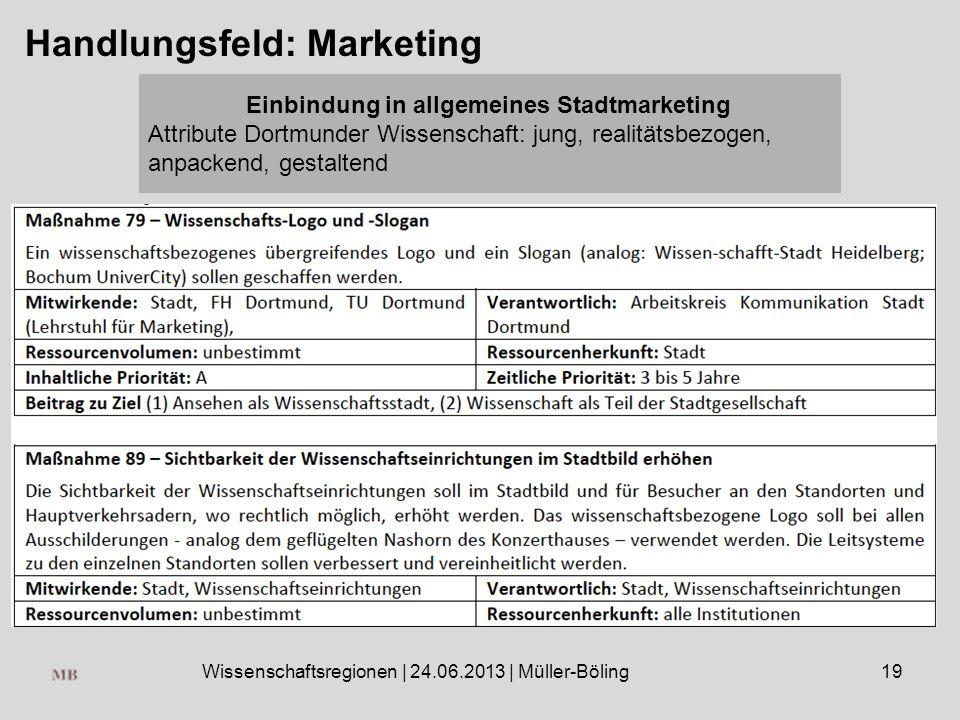 Wissenschaftsregionen | 24.06.2013 | Müller-Böling19 Handlungsfeld: Marketing Einbindung in allgemeines Stadtmarketing Attribute Dortmunder Wissenschaft: jung, realitätsbezogen, anpackend, gestaltend