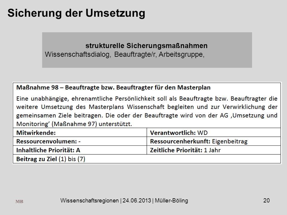 Wissenschaftsregionen | 24.06.2013 | Müller-Böling20 Sicherung der Umsetzung strukturelle Sicherungsmaßnahmen Wissenschaftsdialog, Beauftragte/r, Arbeitsgruppe,