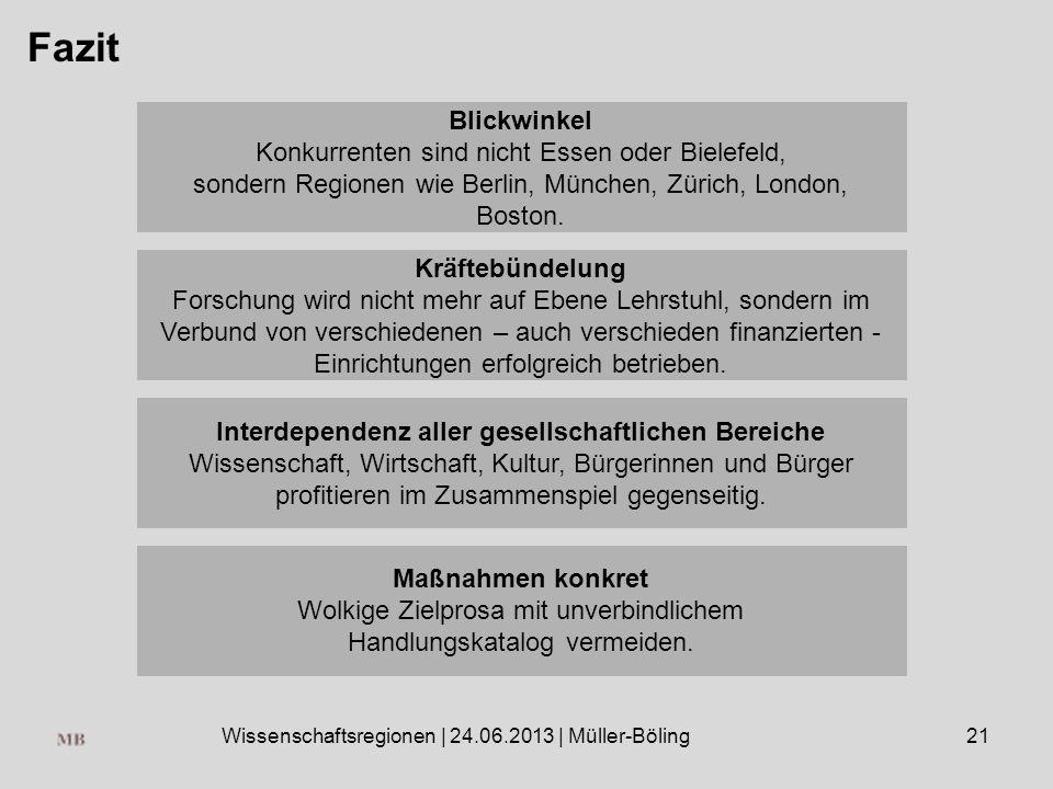 Wissenschaftsregionen | 24.06.2013 | Müller-Böling21 Fazit Blickwinkel Konkurrenten sind nicht Essen oder Bielefeld, sondern Regionen wie Berlin, München, Zürich, London, Boston.