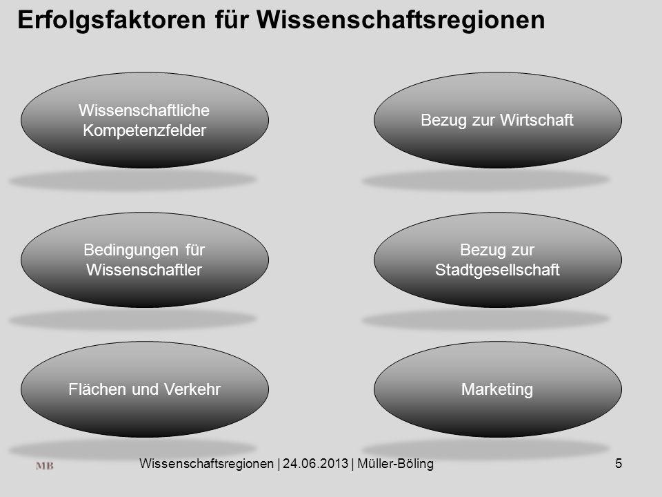 Wissenschaftsregionen | 24.06.2013 | Müller-Böling16 Handlungsfeld: Wissenschaft fördernde Rahmenbedingungen (2)