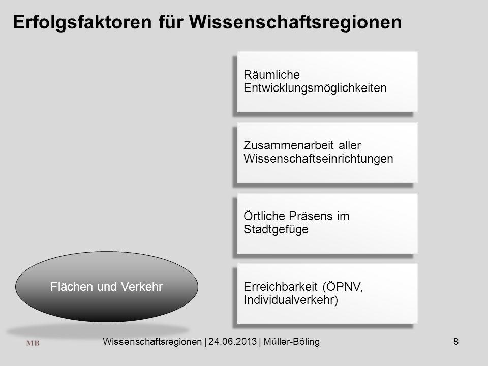 Wissenschaftsregionen | 24.06.2013 | Müller-Böling8 Erfolgsfaktoren für Wissenschaftsregionen Flächen und Verkehr Räumliche Entwicklungsmöglichkeiten Zusammenarbeit aller Wissenschaftseinrichtungen Örtliche Präsens im Stadtgefüge Erreichbarkeit (ÖPNV, Individualverkehr)