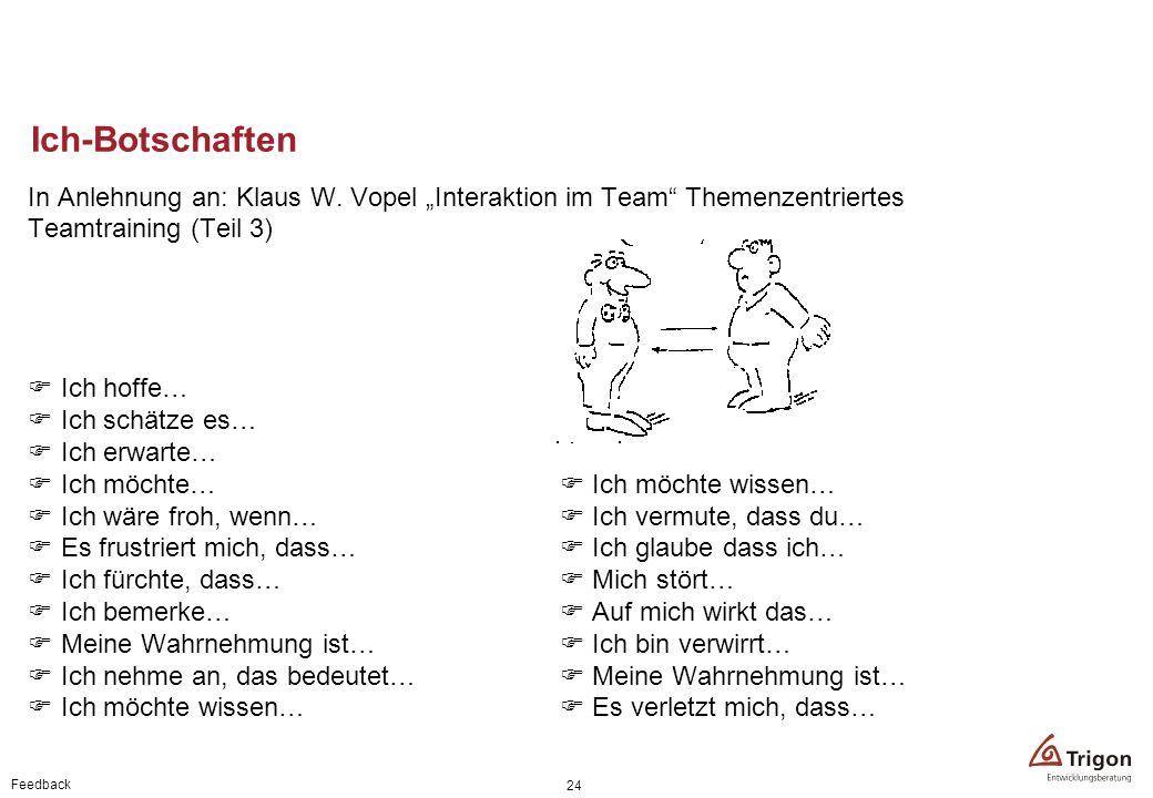 Feedback 24 Ich-Botschaften In Anlehnung an: Klaus W. Vopel Interaktion im Team Themenzentriertes Teamtraining (Teil 3) Ich hoffe… Ich schätze es… Ich