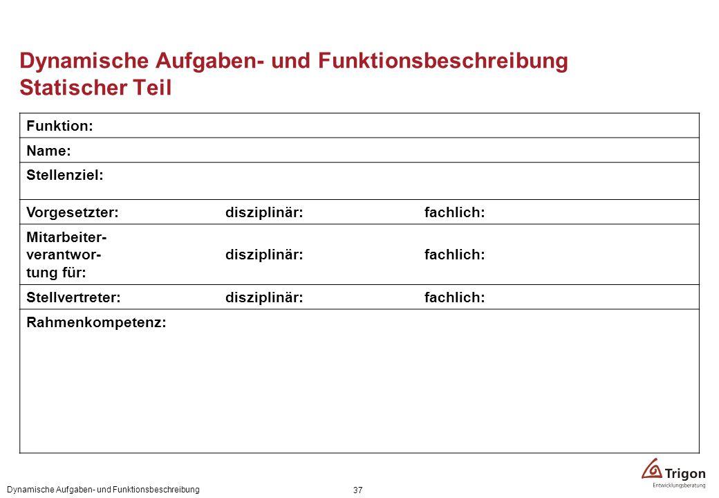 37 Dynamische Aufgaben- und Funktionsbeschreibung Statischer Teil Funktion: Name: Stellenziel: Vorgesetzter:disziplinär:fachlich: Mitarbeiter- verantw