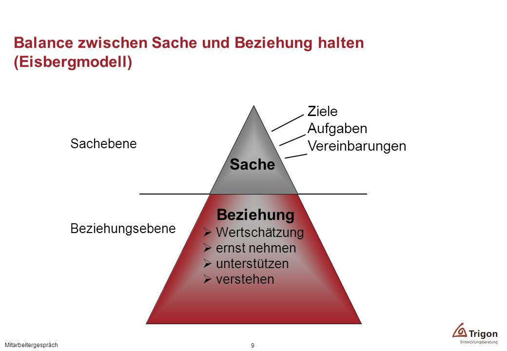 Mitarbeitergespräch 9 Balance zwischen Sache und Beziehung halten (Eisbergmodell) Beziehung Wertschätzung ernst nehmen unterstützen verstehen Ziele Au
