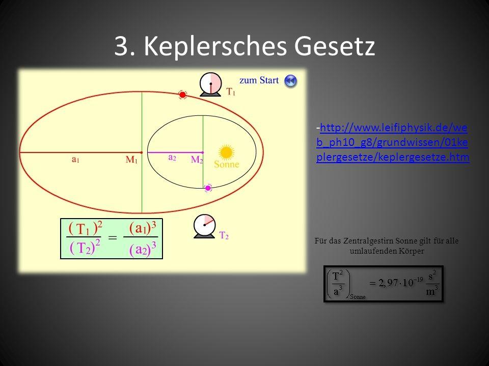 3. Keplersches Gesetz Für das Zentralgestirn Sonne gilt für alle umlaufenden Körper -http://www.leifiphysik.de/we b_ph10_g8/grundwissen/01ke plergeset